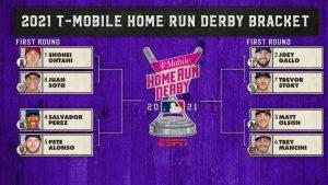 Home Run Derby 2021 Contestants-min